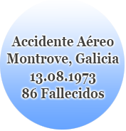Botón Accidente Montrove